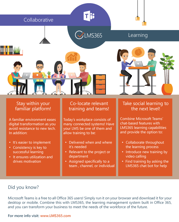 Infographic: Microsoft Teams x LMS365 | Immersion Technology